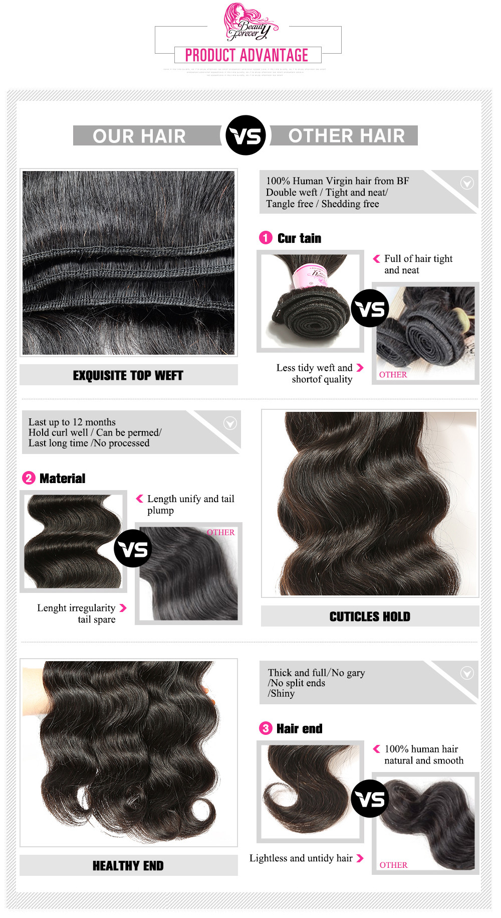 Body Wave Human Hair Weave