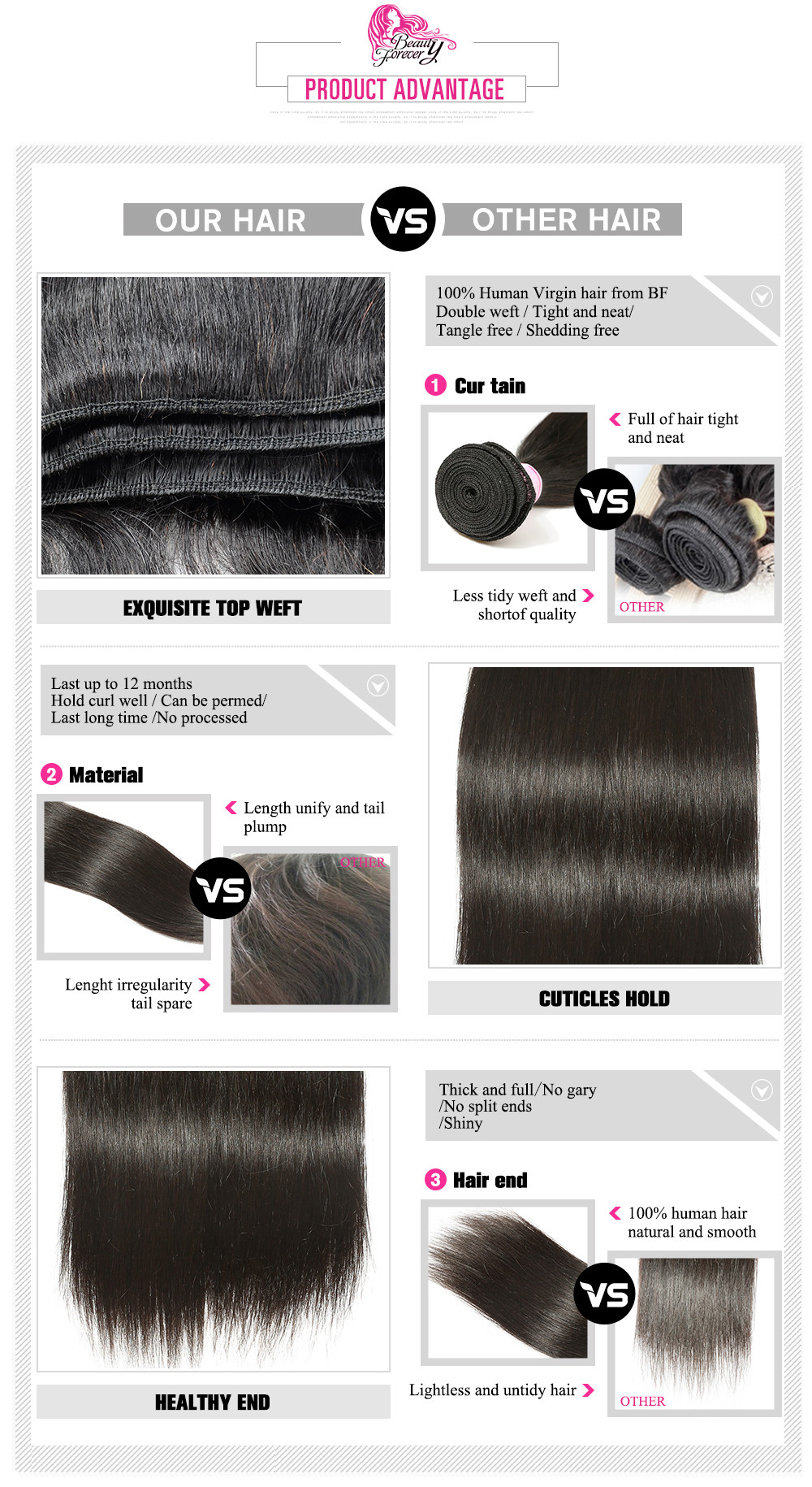 cheap brazilian straight hair bundles