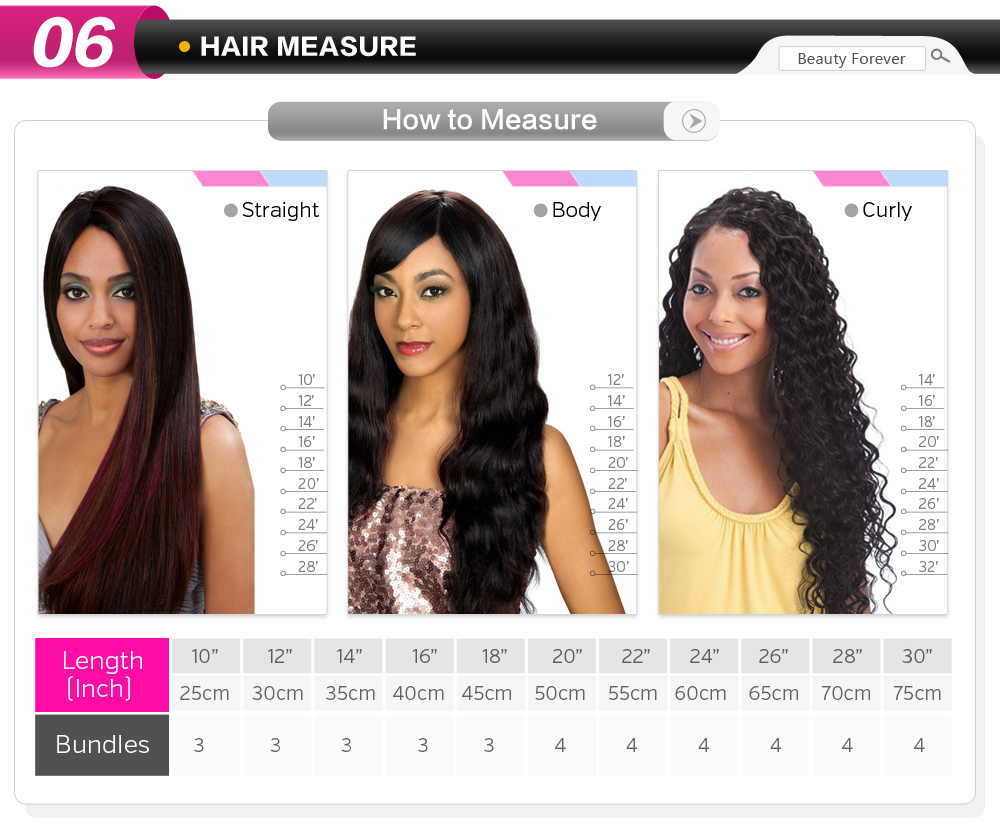 Unprocessed Body Wave Hair