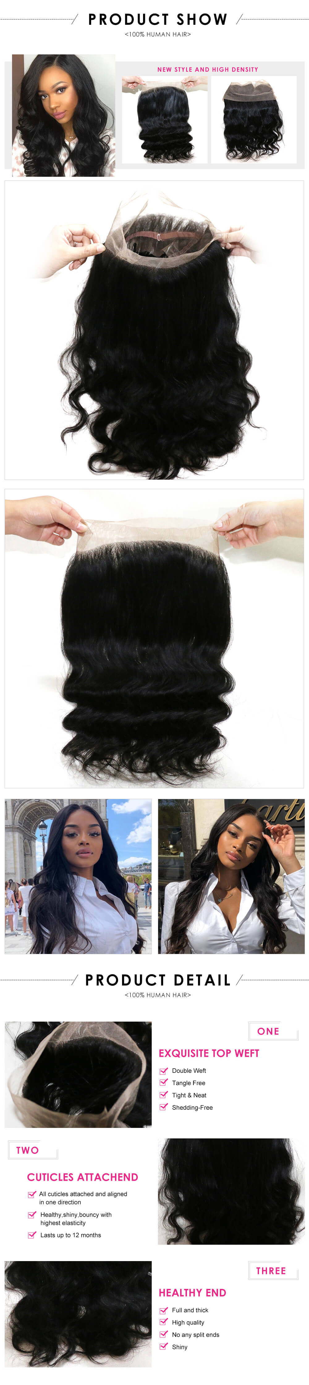 body 360 lace frontal