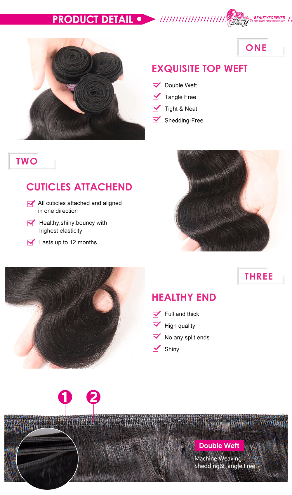 Body wave 3bundles