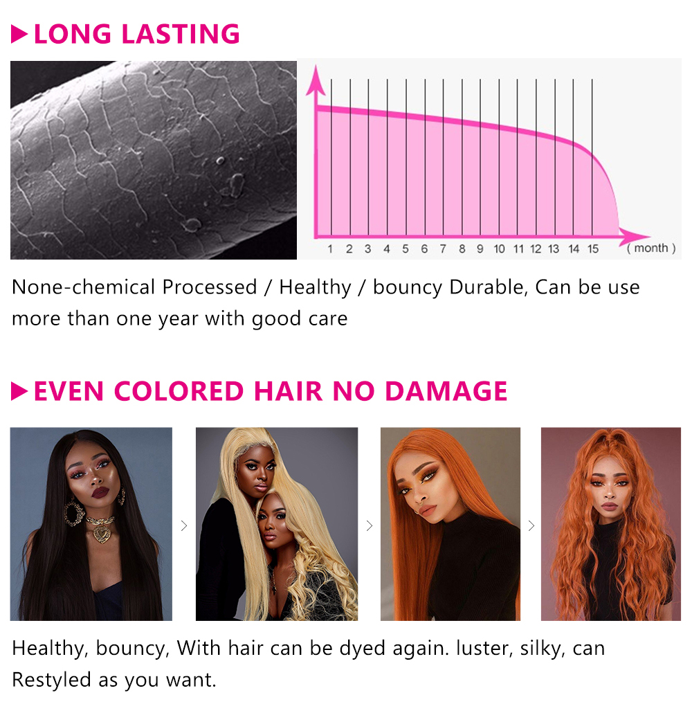 Deep Wave Human Hair Wig for Black Women